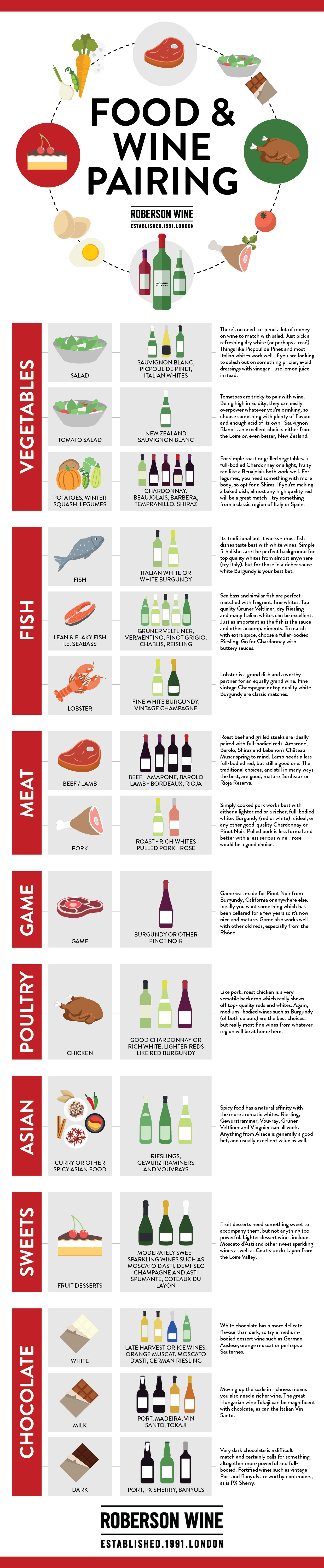 food-and-wine-pairing