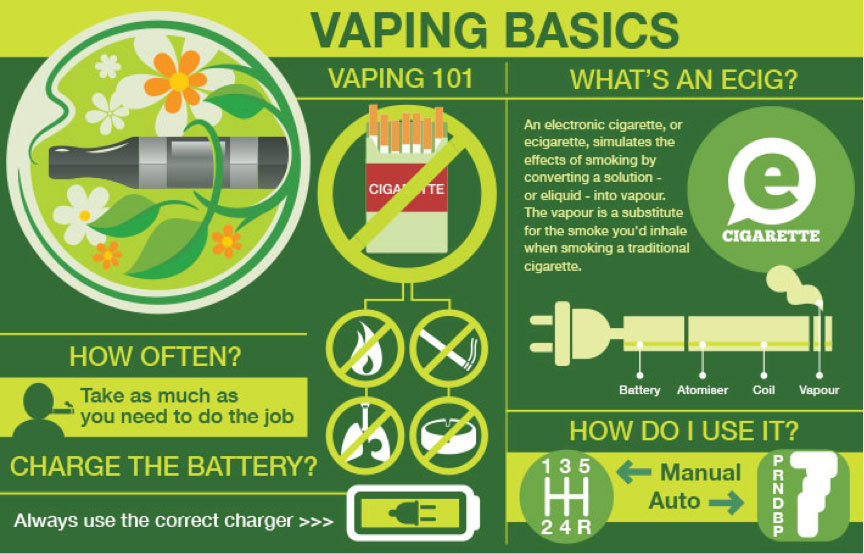 Vaping-basics